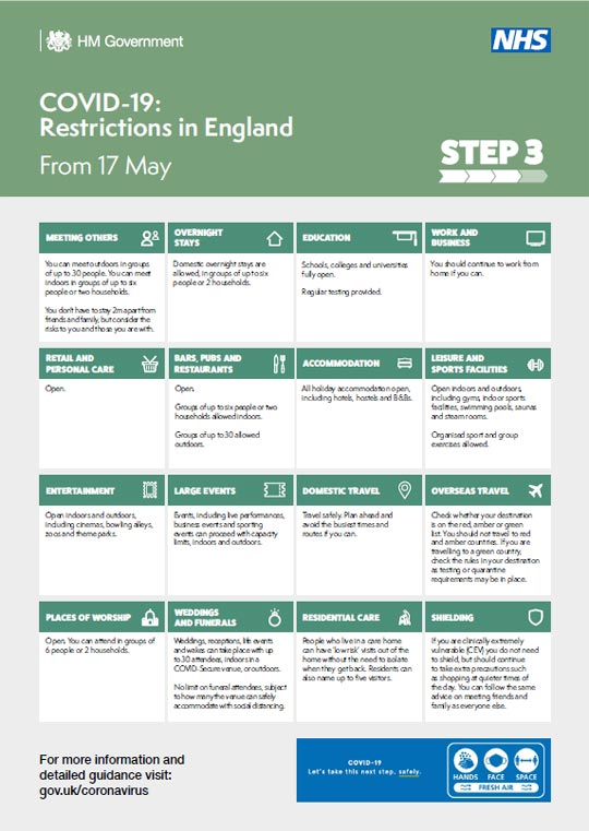 Poster showing what changed with step 3 on the 17 May. Information about meeting others, travel, shielding and social gatherings