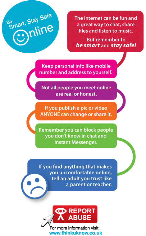 Flowchart for Be smart, Stay safe Online
