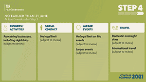 Step four aims for 21 June
