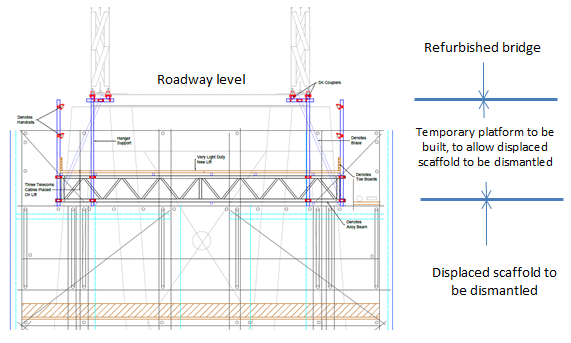 Detailed diagram of how the displaced scaffolding has to come down